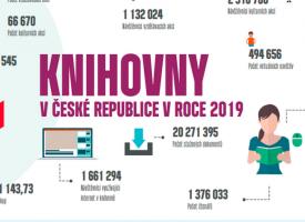 Statistika - veřejné knihovny v České republice 2019