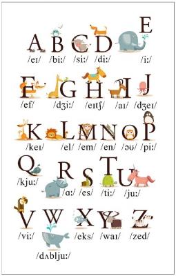 Alphabet obrázková abeceda