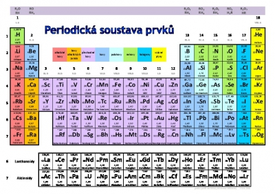 Periodická soustava prvků, tabulka k vytištění