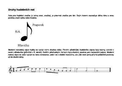 Druhy hudebních not